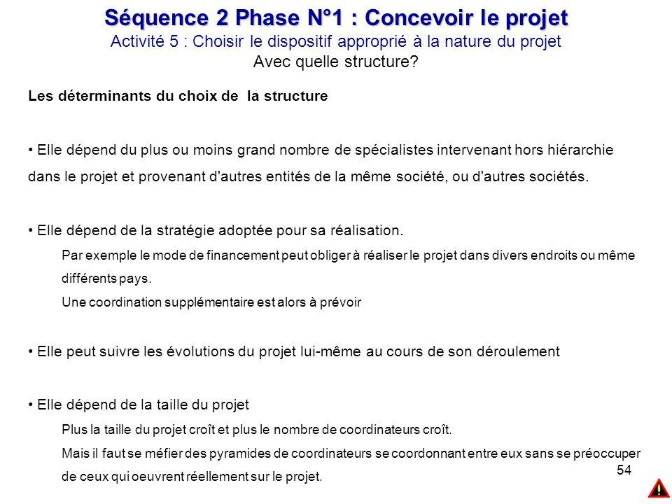 54 Les déterminants du choix de la structure Elle dépend du plus ou moins grand nombre de spécialistes intervenant hors hiérarchie dans le projet et p