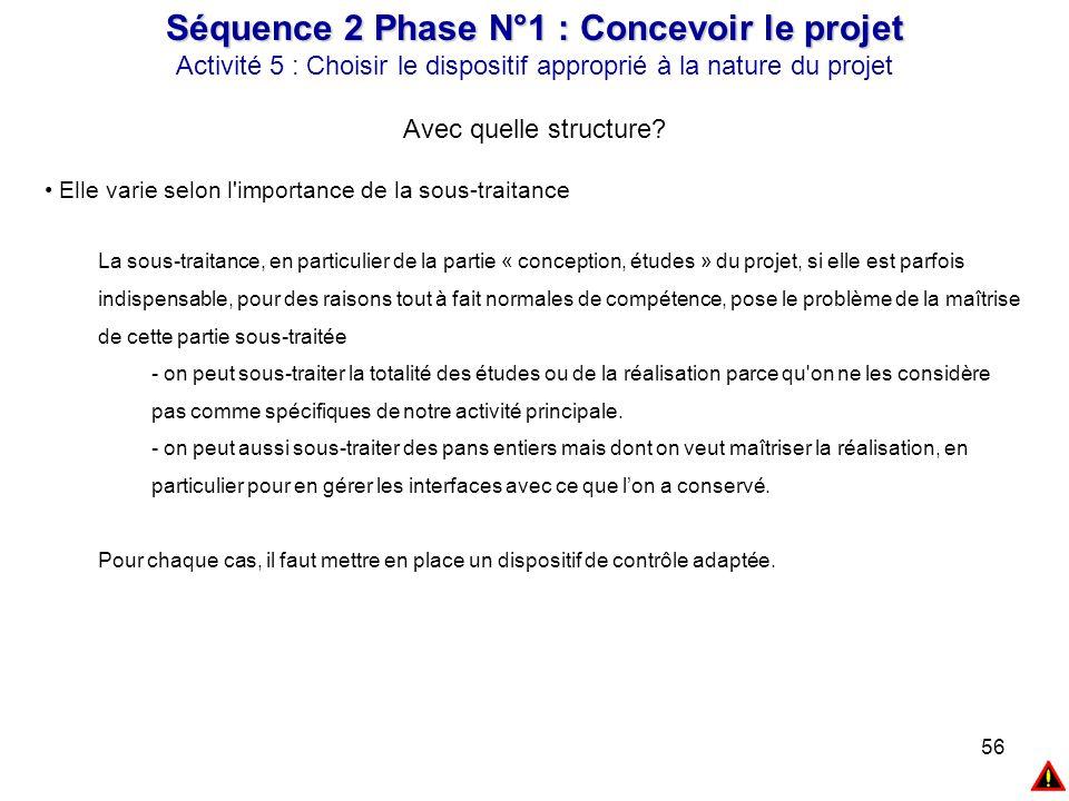 56 Elle varie selon l'importance de la sous-traitance La sous-traitance, en particulier de la partie « conception, études » du projet, si elle est par