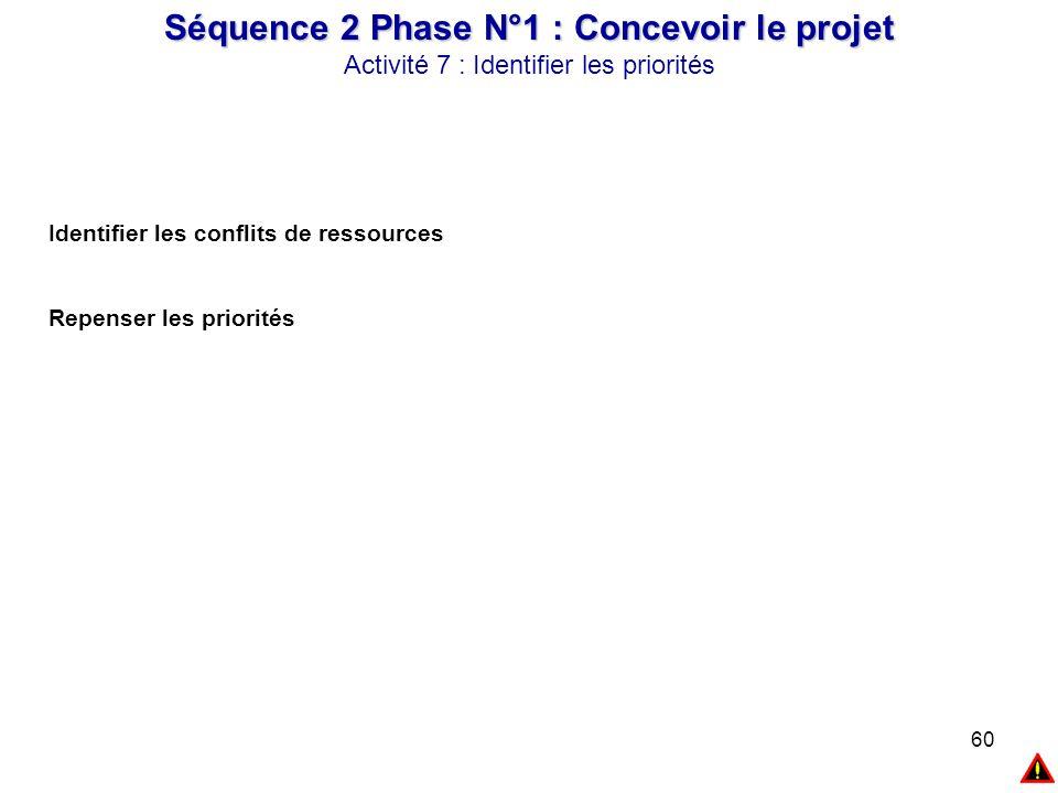 60 Séquence 2 Phase N°1 : Concevoir le projet Activité 7 : Identifier les priorités Identifier les conflits de ressources Repenser les priorités