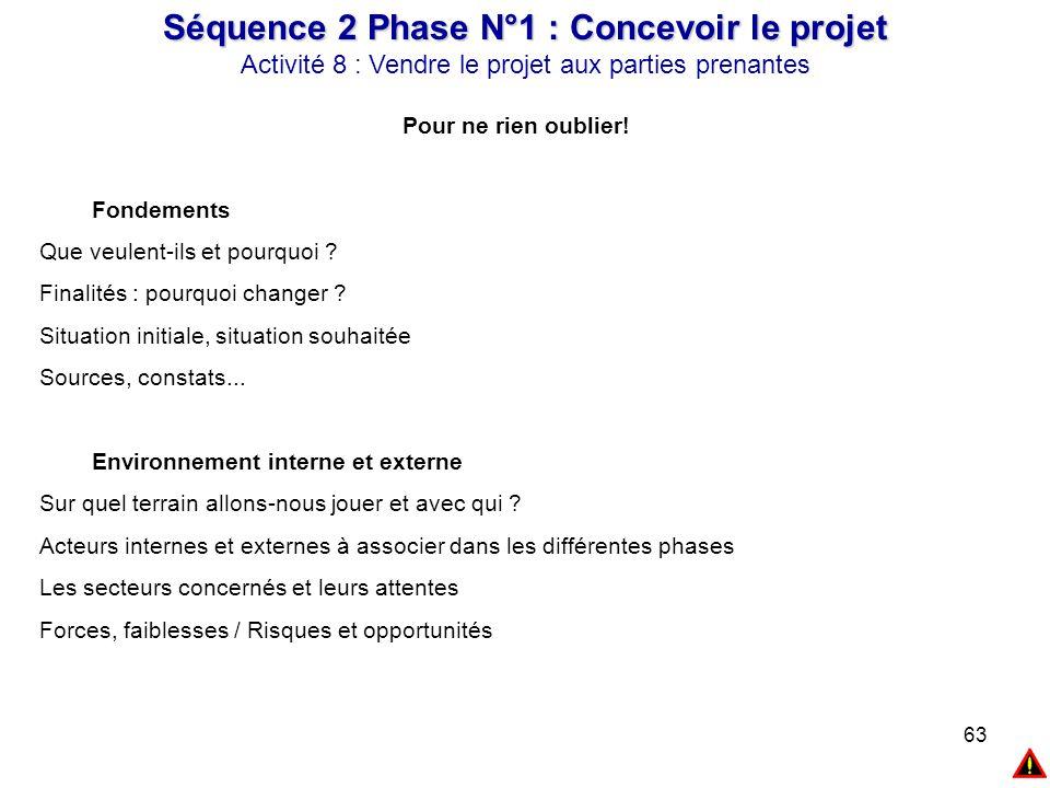 63 Séquence 2 Phase N°1 : Concevoir le projet Activité 8 : Vendre le projet aux parties prenantes Pour ne rien oublier! Fondements Que veulent-ils et