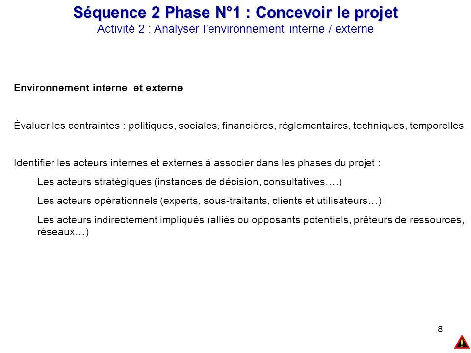 8 Séquence 2 Phase N°1 : Concevoir le projet Activité 2 : Analyser l'environnement interne / externe Environnement interne et externe Évaluer les cont