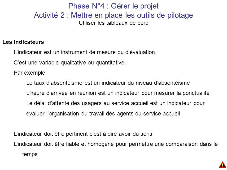 Phase N°4 : Gérer le projet Activité 2 : Mettre en place les outils de pilotage Utiliser les tableaux de bord Les indicateurs L'indicateur est un instrument de mesure ou d'évaluation.