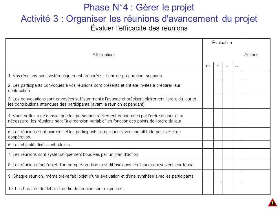 Phase N°4 : Gérer le projet Activité 3 : Organiser les réunions d avancement du projet Évaluer l'efficacité des réunions 10.