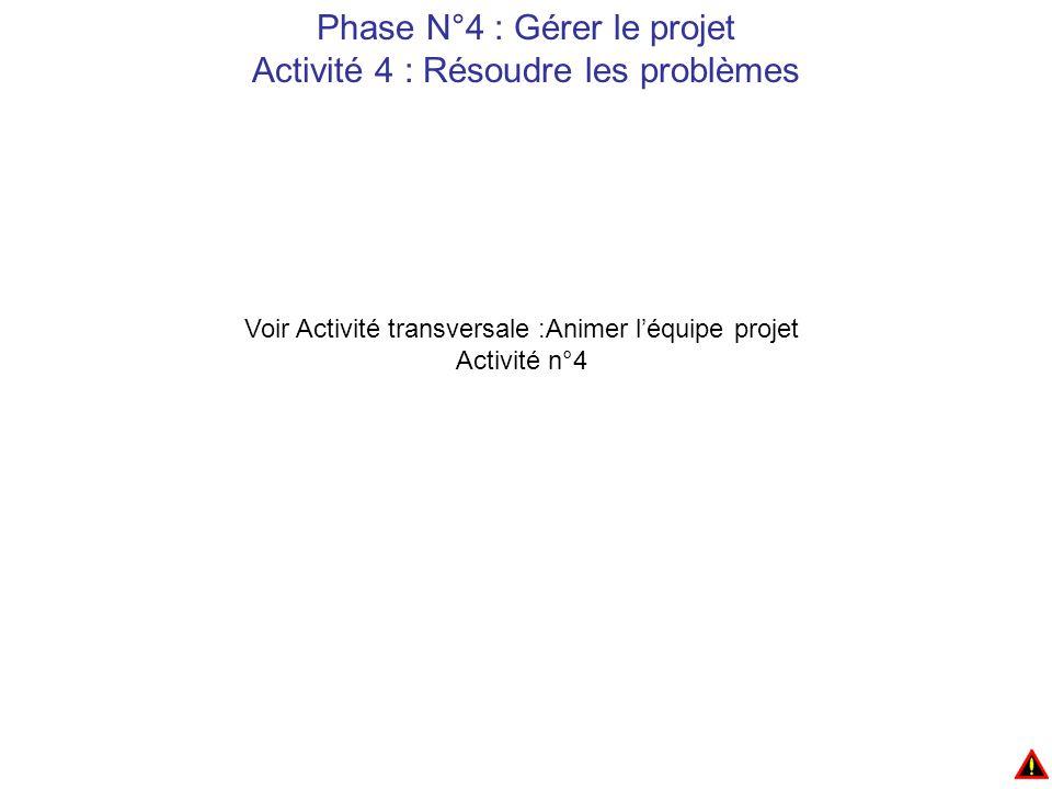 Phase N°4 : Gérer le projet Activité 4 : Résoudre les problèmes Voir Activité transversale :Animer l'équipe projet Activité n°4