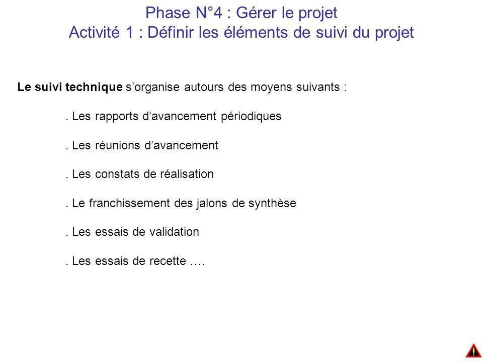Phase N°4 : Gérer le projet Activité 1 : Définir les éléments de suivi du projet Le suivi technique s'organise autours des moyens suivants :.