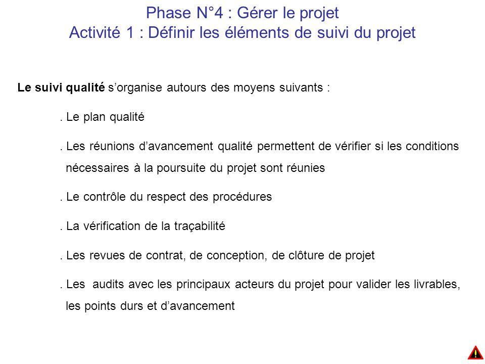Phase N°4 : Gérer le projet Activité 1 : Définir les éléments de suivi du projet Le suivi qualité s'organise autours des moyens suivants :.