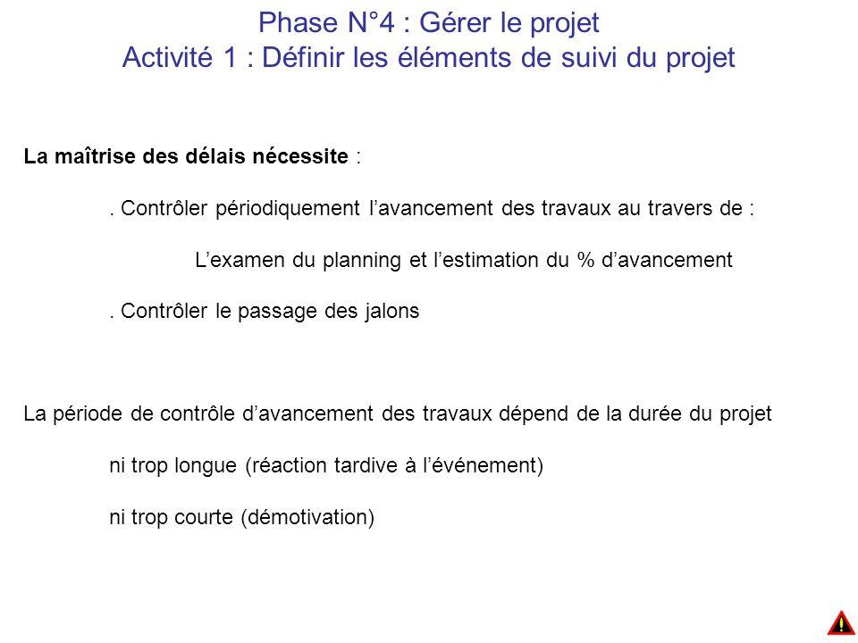 Phase N°4 : Gérer le projet Activité 1 : Définir les éléments de suivi du projet La maîtrise des délais nécessite :.