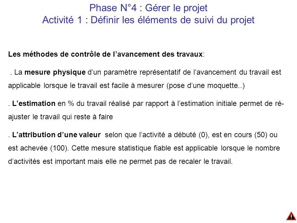 Phase N°4 : Gérer le projet Activité 1 : Définir les éléments de suivi du projet Les méthodes de contrôle de l'avancement des travaux:.