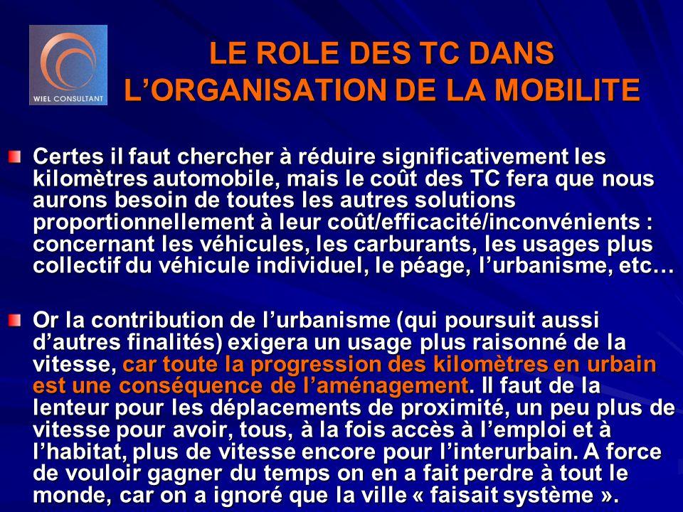 LE ROLE DES TC DANS L'ORGANISATION DE LA MOBILITE Certes il faut chercher à réduire significativement les kilomètres automobile, mais le coût des TC f