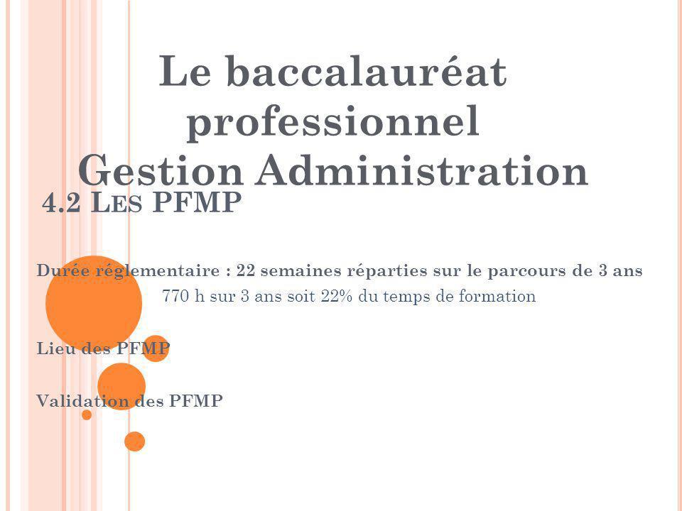 4.2 L ES PFMP Durée réglementaire : 22 semaines réparties sur le parcours de 3 ans 770 h sur 3 ans soit 22% du temps de formation Lieu des PFMP Valida