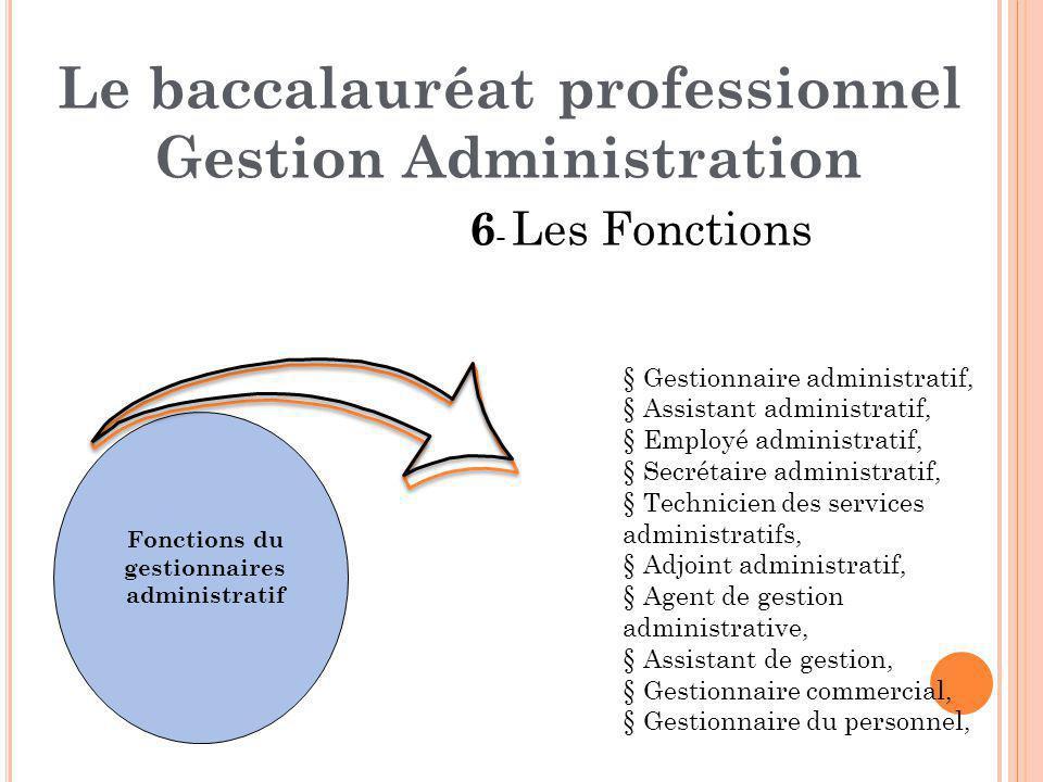 Fonctions du gestionnaires administratif § Gestionnaire administratif, § Assistant administratif, § Employé administratif, § Secrétaire administratif,