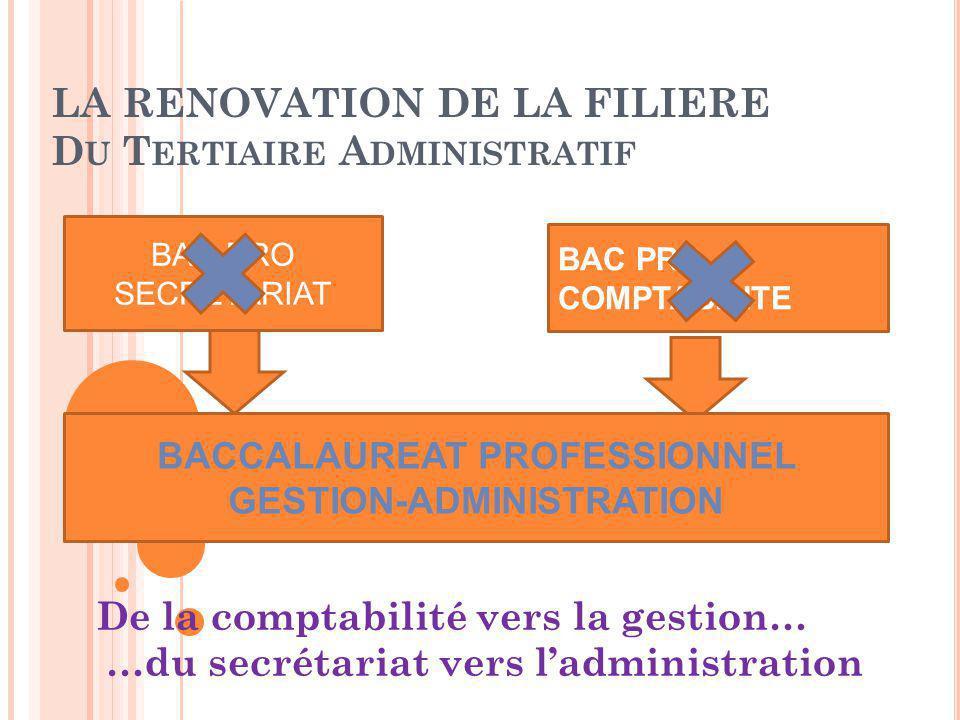 après la 3 ème ENTRÉE DANS LA VIE ACTIVE … Gestionnaire administratif … Technicien administratif … Fonctions d'encadrement 7.