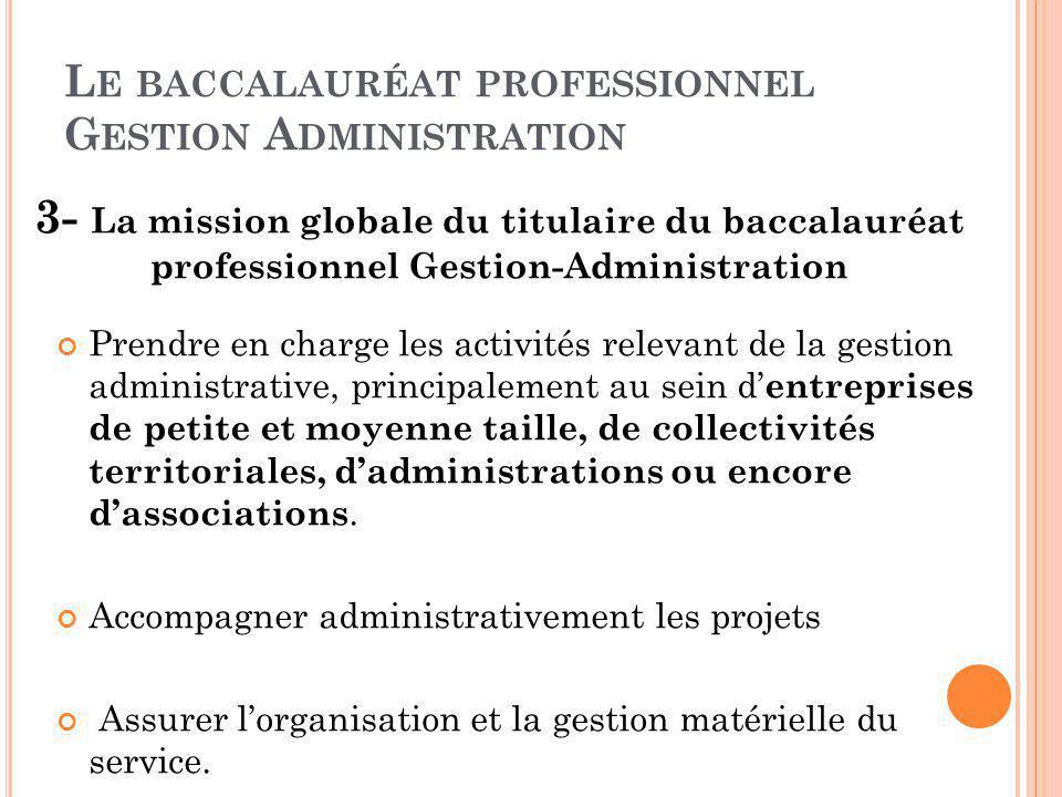 L E BACCALAURÉAT PROFESSIONNEL G ESTION A DMINISTRATION Prendre en charge les activités relevant de la gestion administrative, principalement au sein