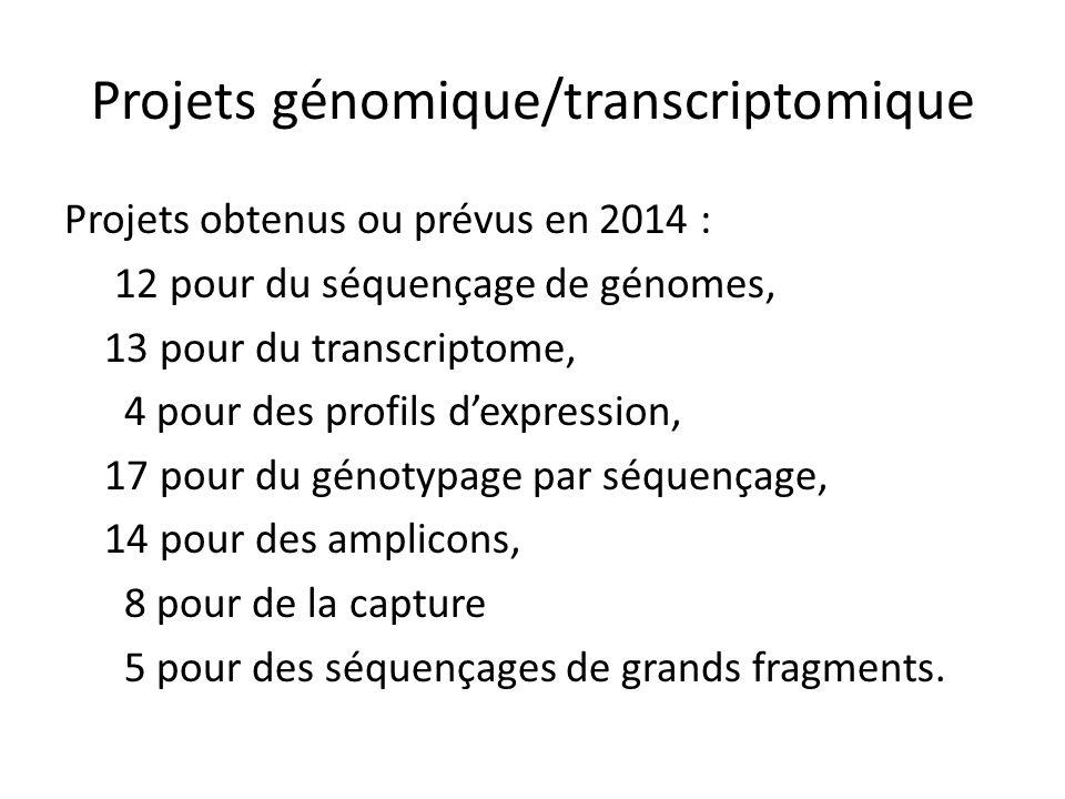 Projets génomique/transcriptomique Projets obtenus ou prévus en 2014 : 12 pour du séquençage de génomes, 13 pour du transcriptome, 4 pour des profils