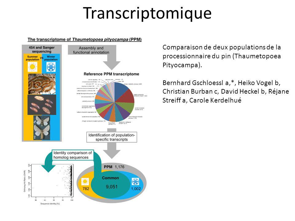 Transcriptomique Comparaison de deux populations de la processionnaire du pin (Thaumetopoea Pityocampa). Bernhard Gschloessl a,*, Heiko Vogel b, Chris
