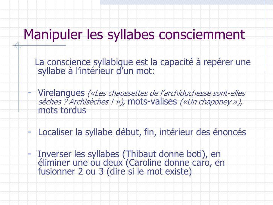 Manipuler les syllabes consciemment La conscience syllabique est la capacité à repérer une syllabe à l'intérieur d'un mot: - Virelangues («Les chausse