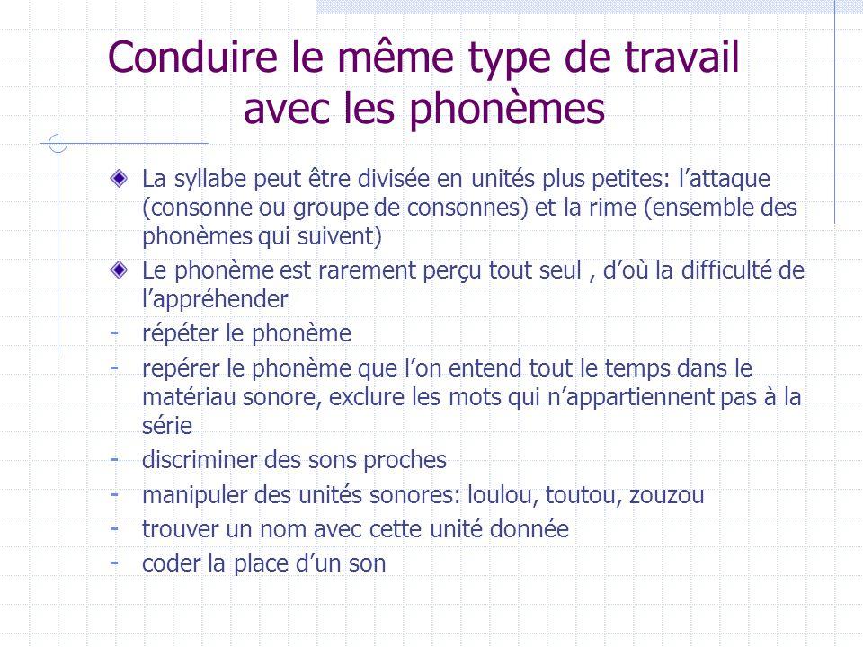 Conduire le même type de travail avec les phonèmes La syllabe peut être divisée en unités plus petites: l'attaque (consonne ou groupe de consonnes) et