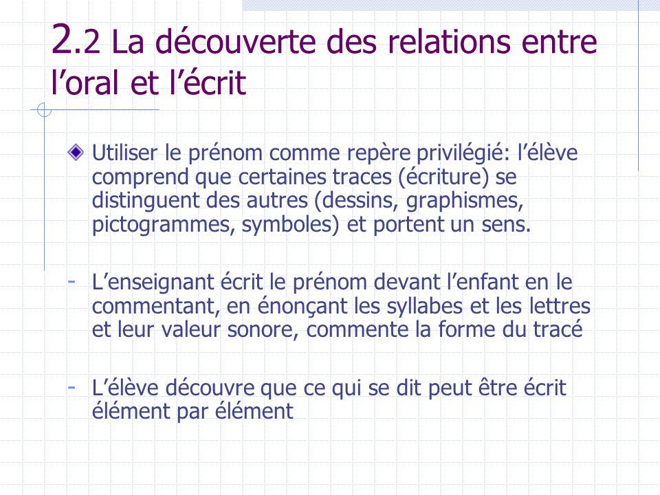 2.2 La découverte des relations entre l'oral et l'écrit Utiliser le prénom comme repère privilégié: l'élève comprend que certaines traces (écriture) s