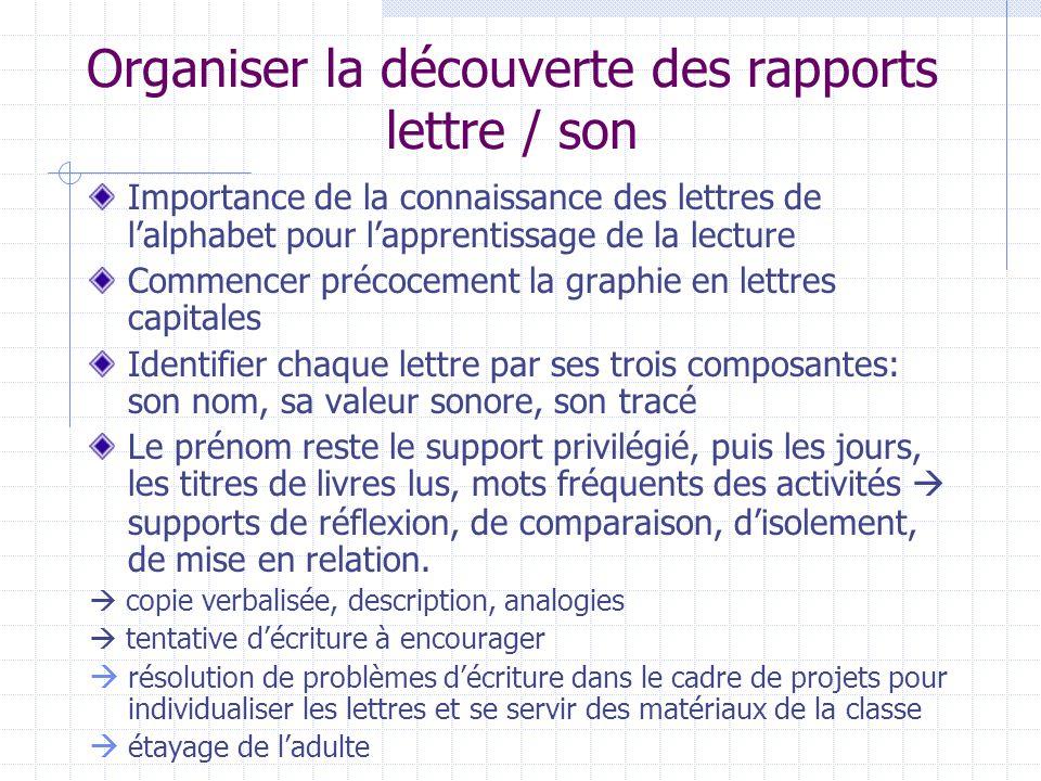 Organiser la découverte des rapports lettre / son Importance de la connaissance des lettres de l'alphabet pour l'apprentissage de la lecture Commencer