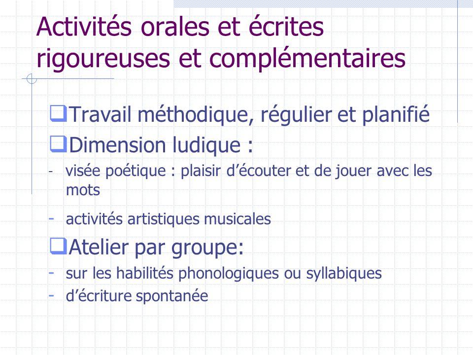 Activités orales et écrites rigoureuses et complémentaires  Travail méthodique, régulier et planifié  Dimension ludique : - visée poétique : plaisir