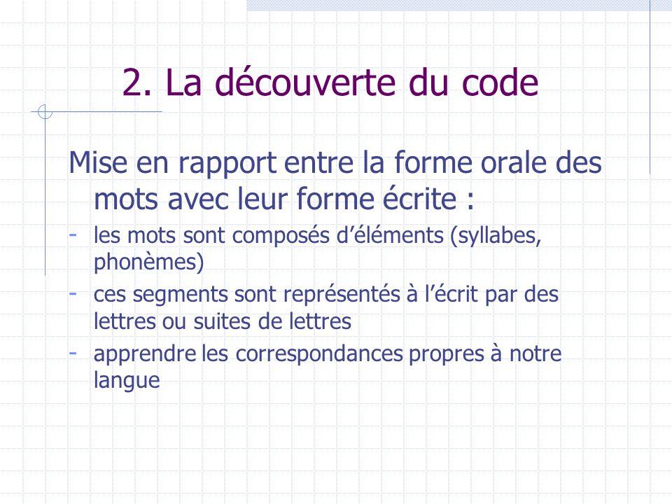 2. La découverte du code Mise en rapport entre la forme orale des mots avec leur forme écrite : - les mots sont composés d'éléments (syllabes, phonème