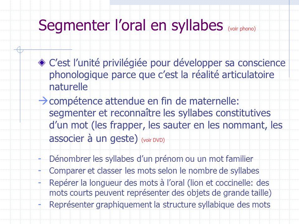 C5 : Comparer la longueur de plusieurs énoncés dans la correspondance oral/écrit.