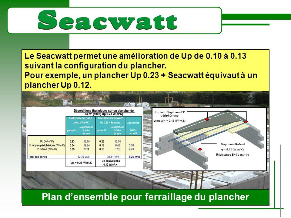 TITRE www.seac-gf.fr SEAC 47 boulevard de Suisse - CS 52158 -31021 TOULOUSE CEDEX 2 - Tél : 05 34 40 90 00 Fax : 05 34 40 90 01 Mél : commerce@seac-guiraud.fr Pour plus d'information, visitez notre site internet