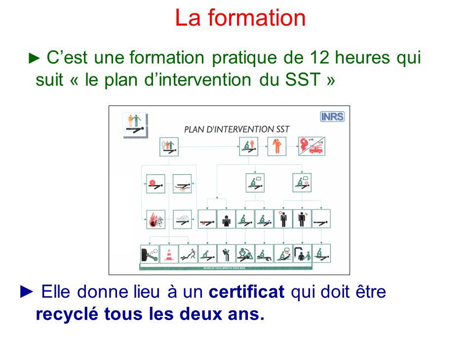 ► C'est une formation pratique de 12 heures qui suit « le plan d'intervention du SST » ► Elle donne lieu à un certificat qui doit être recyclé tous le