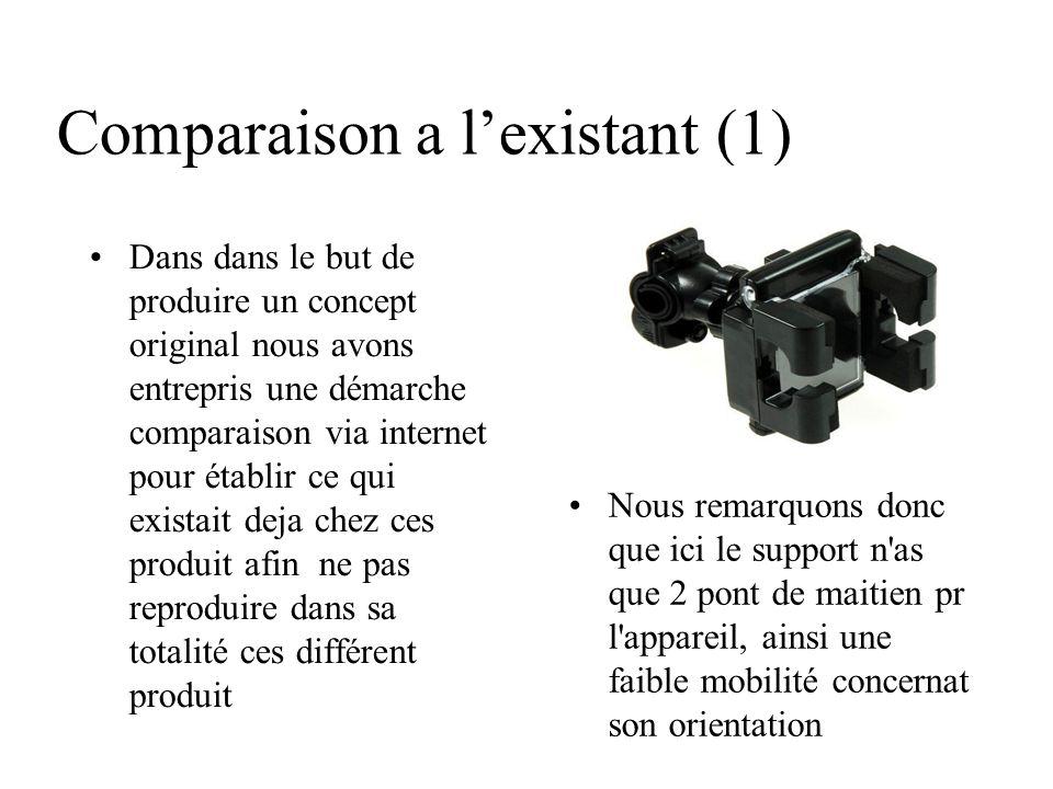 Comparaison a l'existant (1) Dans dans le but de produire un concept original nous avons entrepris une démarche comparaison via internet pour établir