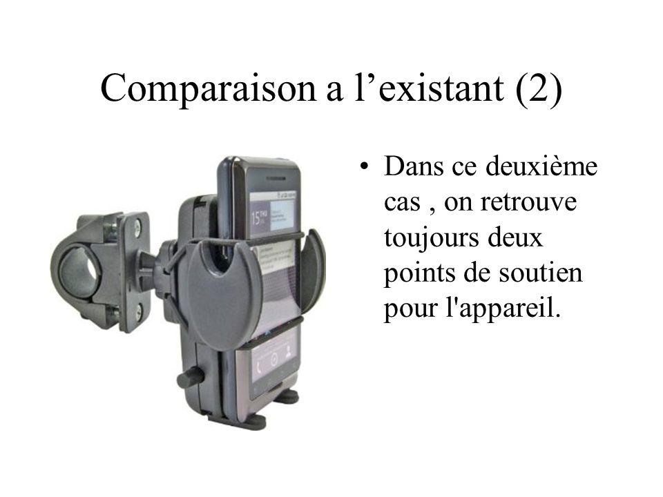 Comparaison a l'existant (2) Dans ce deuxième cas, on retrouve toujours deux points de soutien pour l'appareil.