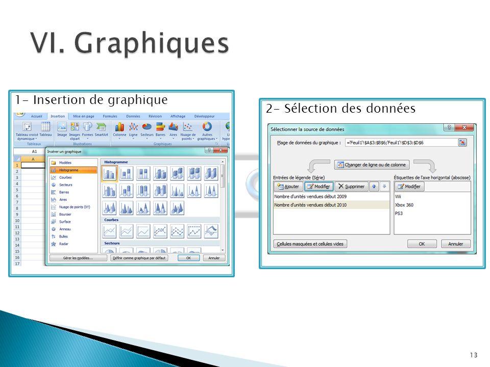 13 2- Sélection des données 1- Insertion de graphique