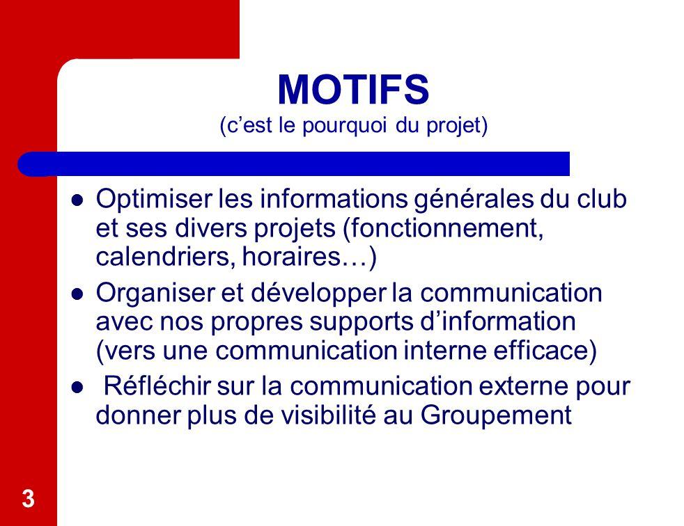 3 MOTIFS (c'est le pourquoi du projet) Optimiser les informations générales du club et ses divers projets (fonctionnement, calendriers, horaires…) Org