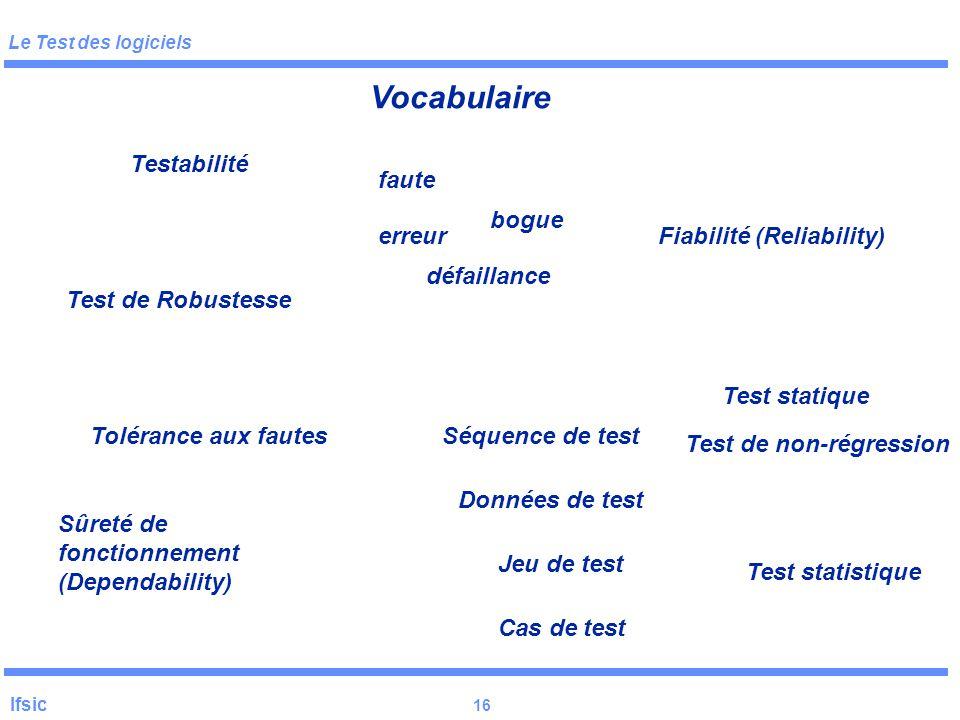 Le Test des logiciels Ifsic 15 Problématique Pourquoi ? Coût Effort Confiance