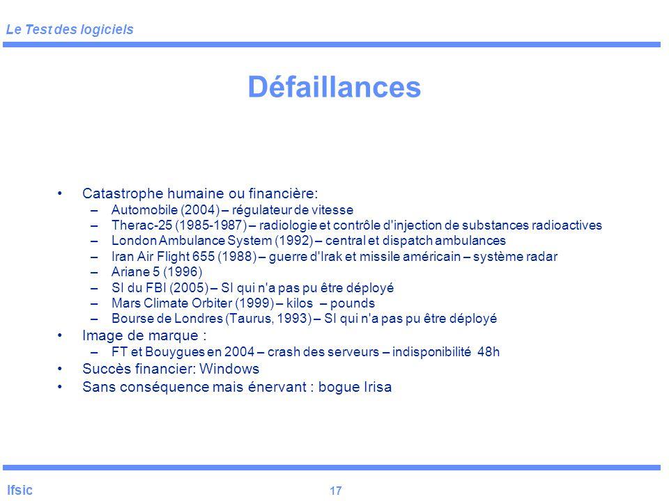 Le Test des logiciels Ifsic 16 Vocabulaire Test statique Test de Robustesse Sûreté de fonctionnement (Dependability) Testabilité Fiabilité (Reliabilit