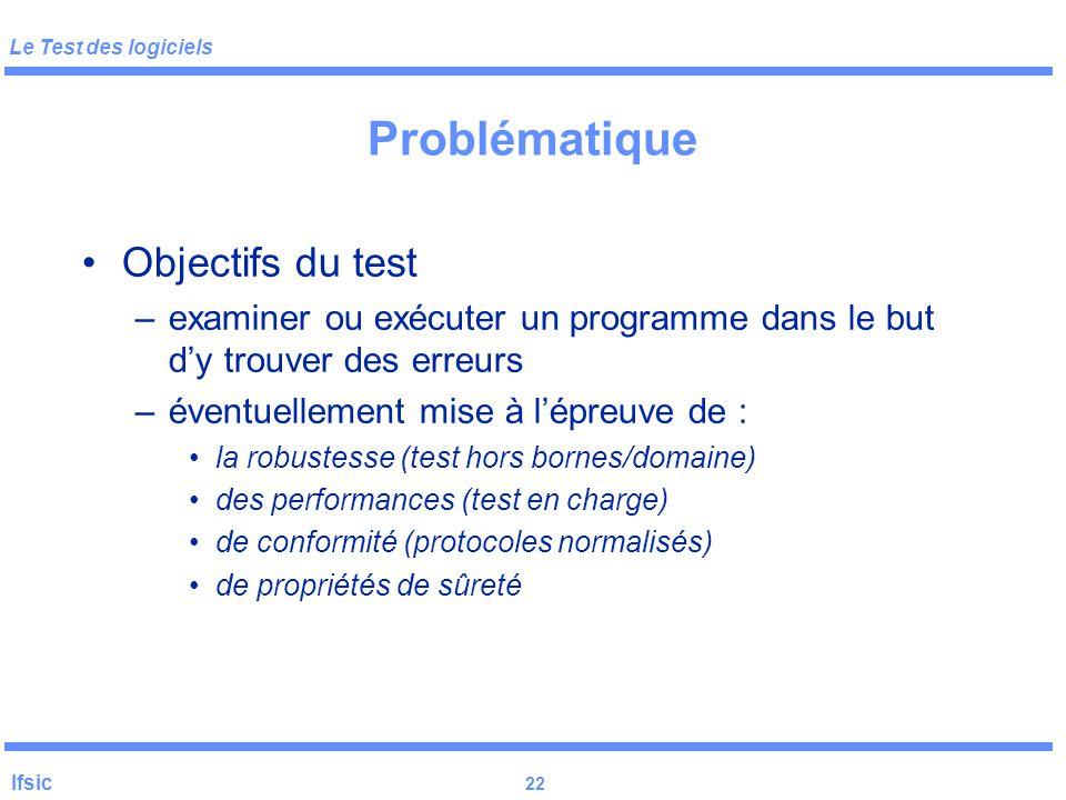 Le Test des logiciels Ifsic 21 Problématique du test Un jeune diplômé sur trois commence par faire du test 50% des start-up échouent à cause du trop g