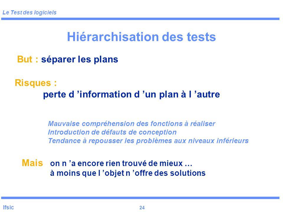Le Test des logiciels Ifsic 23 Hiérarchisation des tests But : séparer les plans Typiquement confusion entre fautes hardware et software fautes foncti