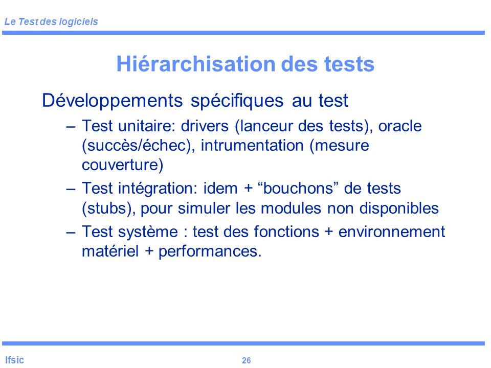 Le Test des logiciels Ifsic 25 Hiérarchisation des tests ProblèmeDéfinition des besoins Conception globale programme analyse des besoins Cahier des ch