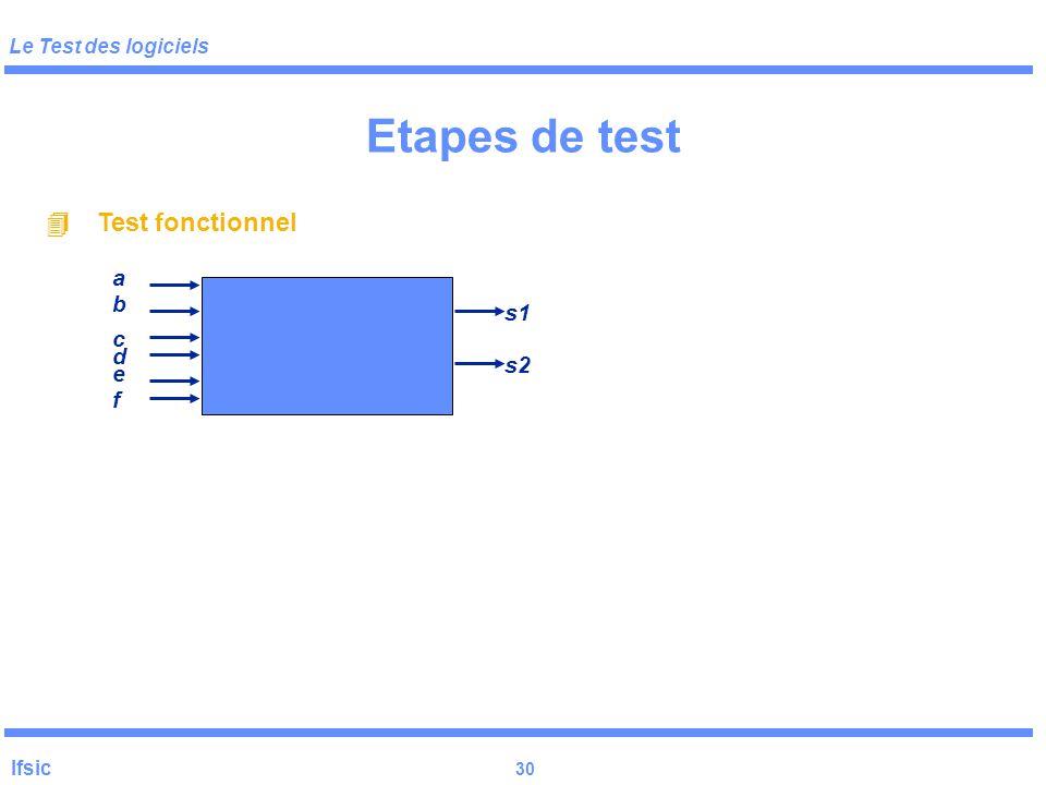 Le Test des logiciels Ifsic 29 Programme Génération Cas de test Exécution Diagnostic Arrêt des tests Correction oui non Résultat-Correct ? Oracle Crit