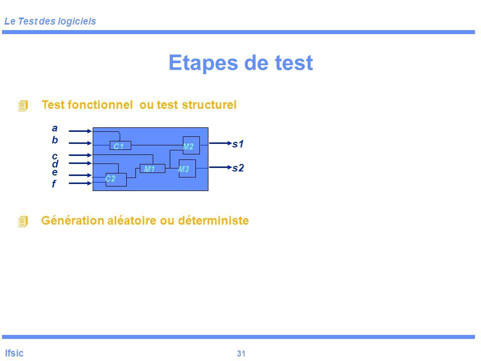Le Test des logiciels Ifsic 30  Test fonctionnel a b c d e f s1 s2 Etapes de test