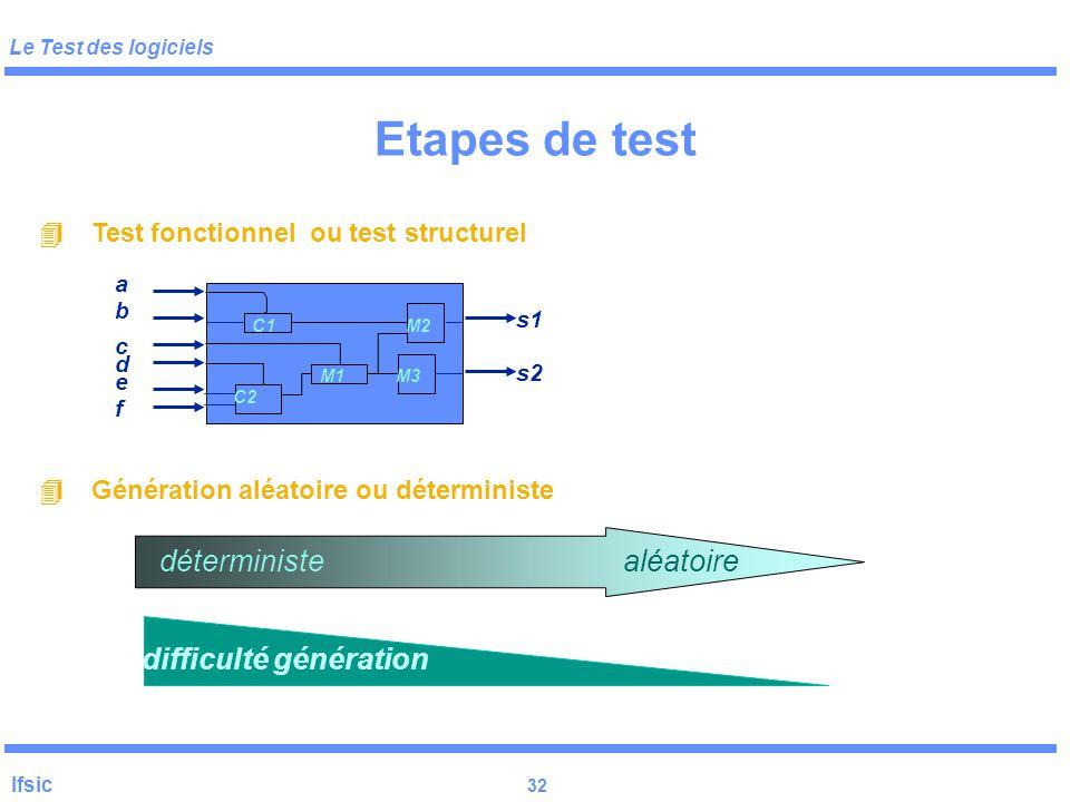 Le Test des logiciels Ifsic 31  Test fonctionnel ou test structurel  Génération aléatoire ou déterministe C1 C2 M1 M2 M3 a b c d e f s1 s2 Etapes