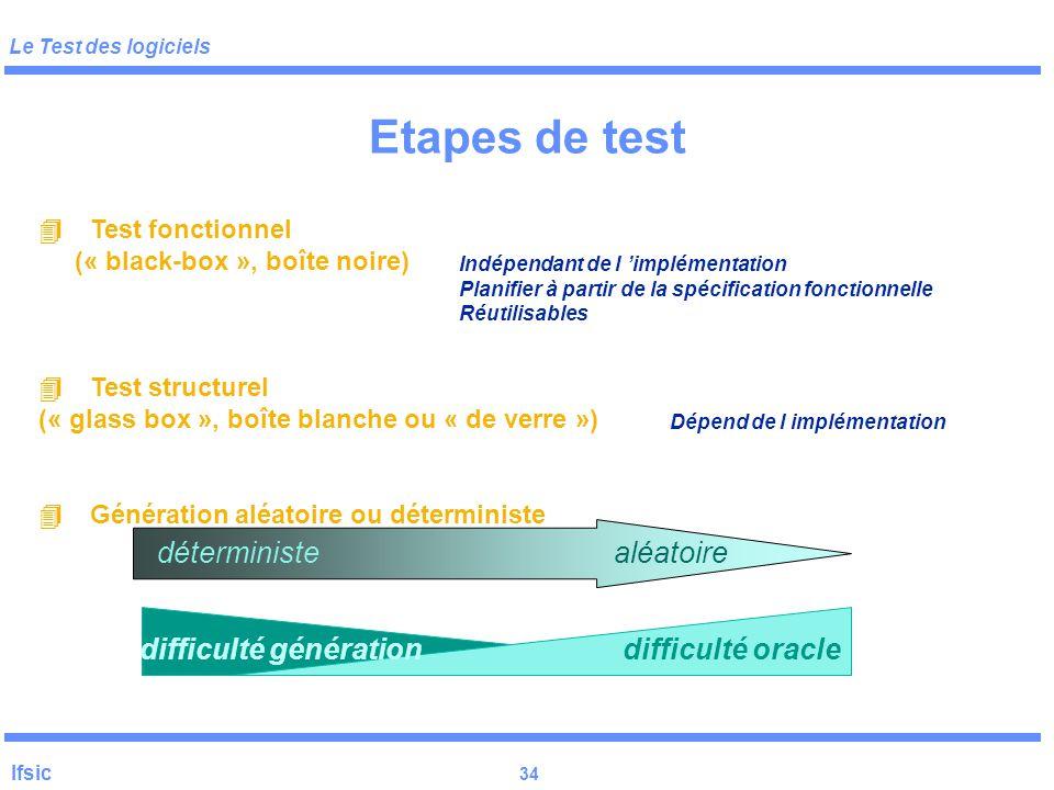 Le Test des logiciels Ifsic 33  Test fonctionnel ou test structurel  Génération aléatoire ou déterministe aléatoiredéterministe difficulté générat