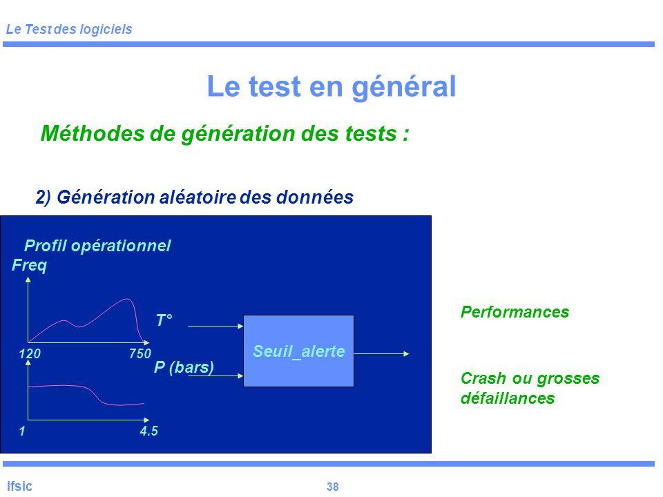 Le Test des logiciels Ifsic 37 Le test en général Méthodes de génération des tests : 1) Génération déterministe Génération « à la main » des cas de te