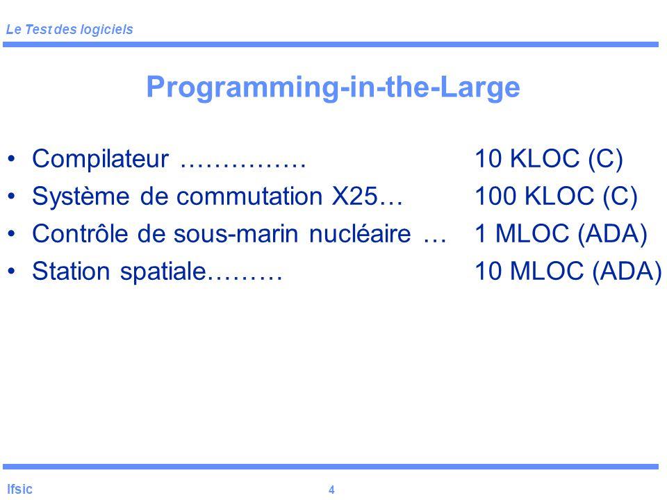 Le Test des logiciels Ifsic 3 De la difficulté de la validation intra- composant: Programming-in-the small Prouver que l'alarme est sonnée pour tout n