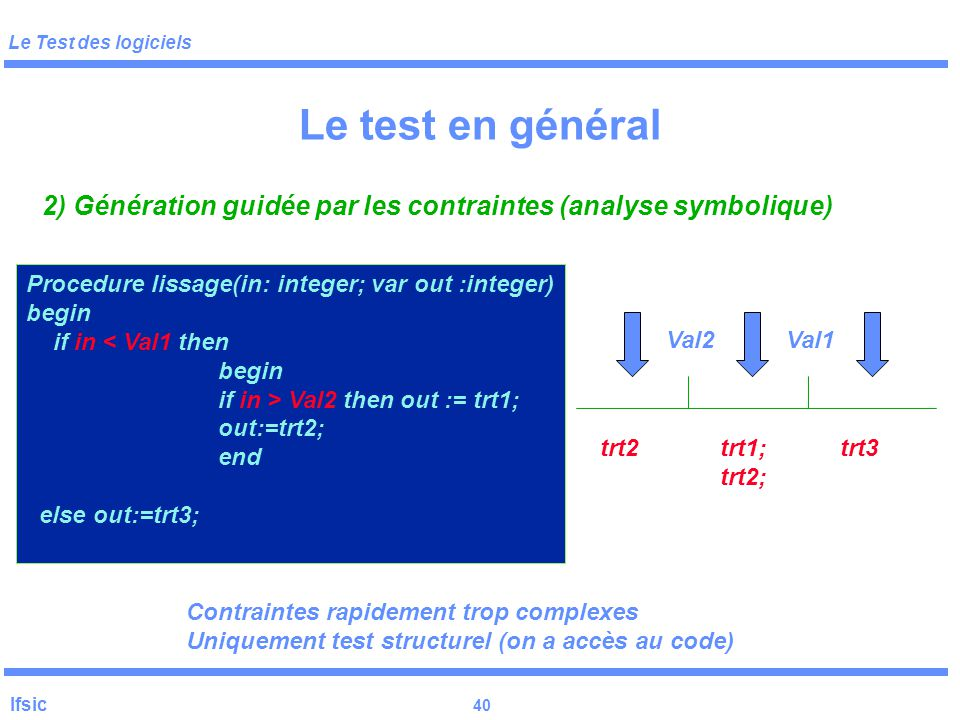 Le Test des logiciels Ifsic 40 Le test en général 2) Génération guidée par les contraintes (analyse symbolique) Procedure lissage(in: integer; var out :integer) begin if in < Val1 then begin if in > Val2 then out := trt1; out:=trt2; end else out:=trt3; Val1Val2 trt3trt1; trt2; trt2 Contraintes rapidement trop complexes Uniquement test structurel (on a accès au code)