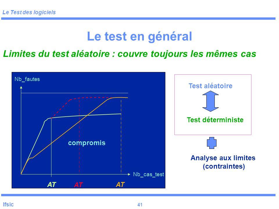 Le Test des logiciels Ifsic 40 Le test en général 2) Génération guidée par les contraintes (analyse symbolique) Procedure lissage(in: integer; var out