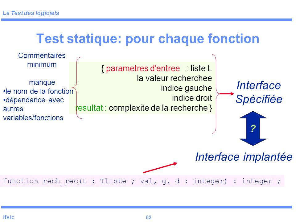 Le Test des logiciels Ifsic 51 Test statique {-------------------------------------------------------------------------- Recherche recursive d'une val
