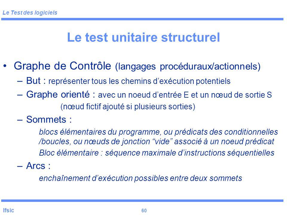 Le Test des logiciels Ifsic 59 Le test structurel: abstraire pour obtenir un critère formel si C alors I1 sinon I2 C I1I2