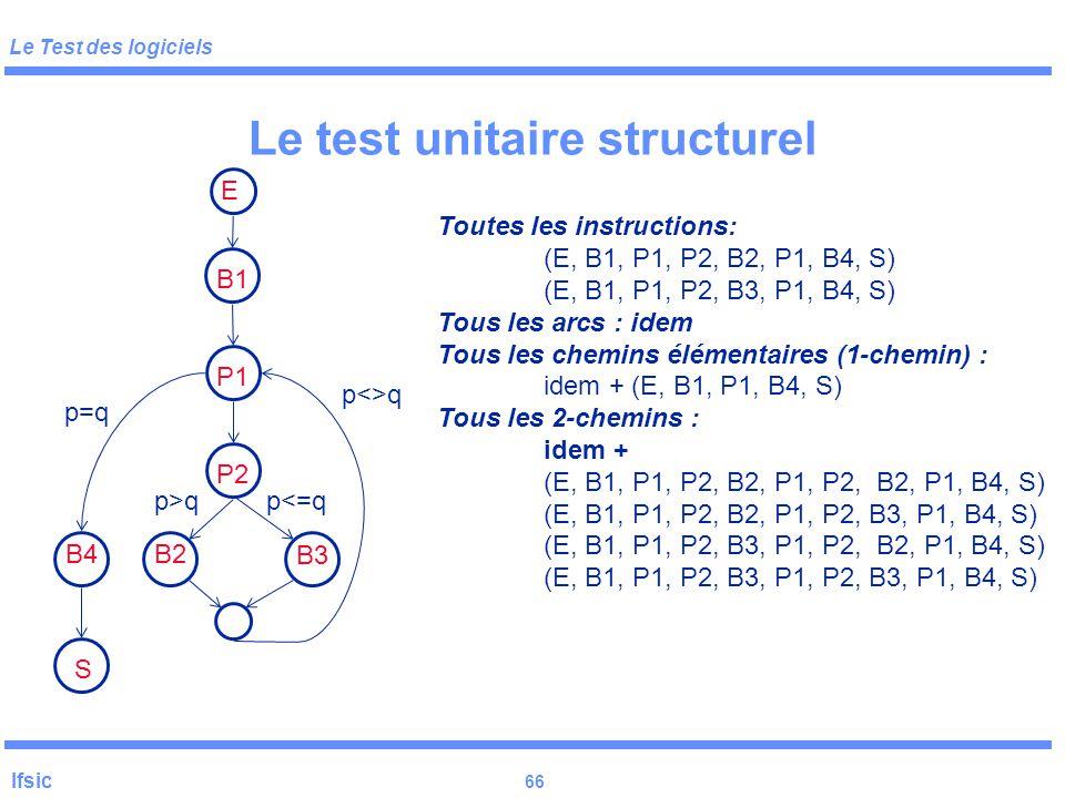Le Test des logiciels Ifsic 65 Le test unitaire structurel Question : différence entre couverture arcs et couverture instructions ? Faire Exemple
