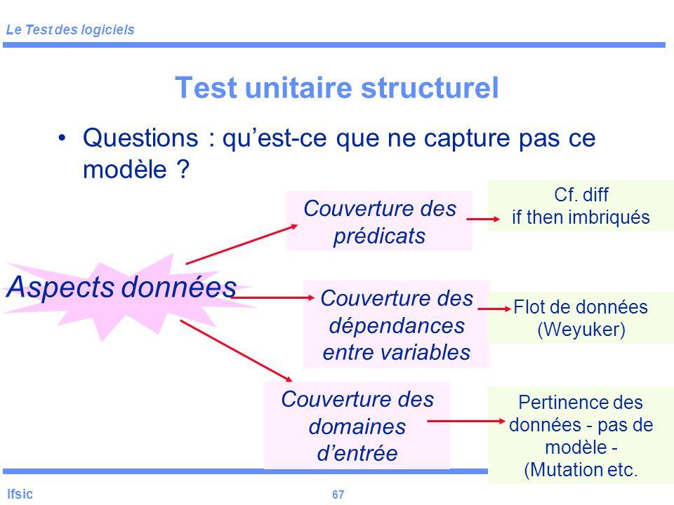 Le Test des logiciels Ifsic 66 Le test unitaire structurel E B1 P1 P2 B2 B3 S B4 p<>q p=q p>qp<=q Toutes les instructions: (E, B1, P1, P2, B2, P1, B4,
