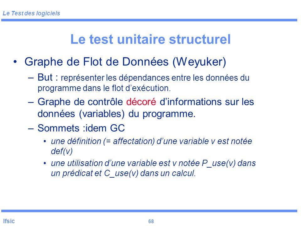 Le Test des logiciels Ifsic 67 Test unitaire structurel Questions : qu'est-ce que ne capture pas ce modèle ? Aspects données Couverture des prédicats